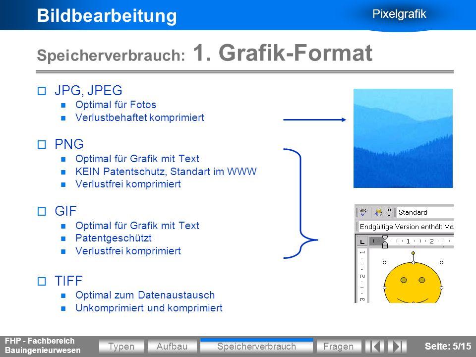 Speicherverbrauch: 1. Grafik-Format