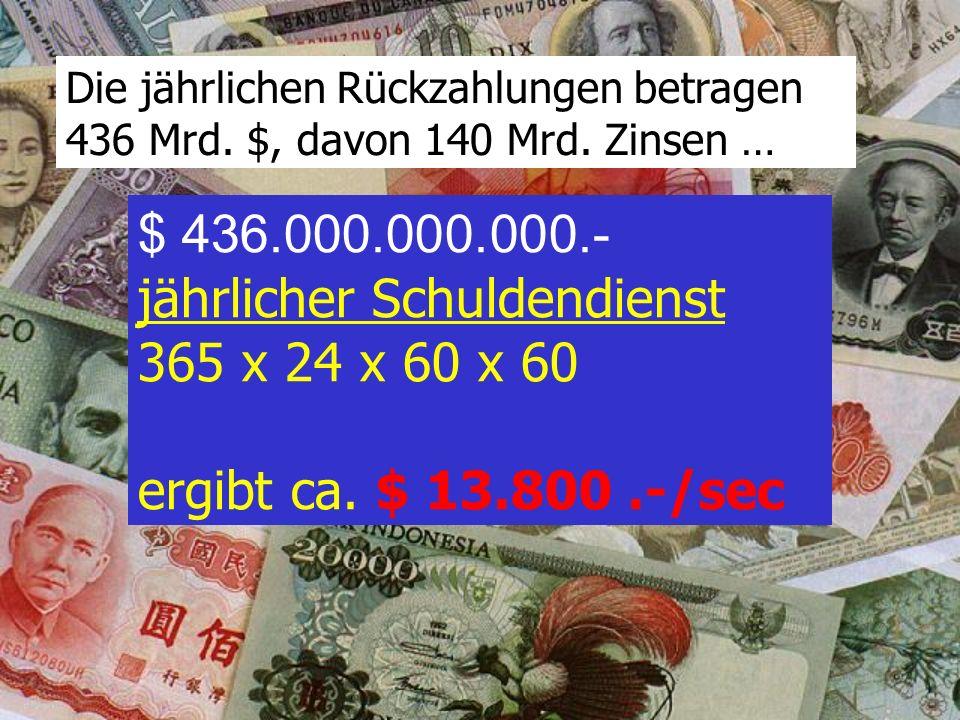 Die jährlichen Rückzahlungen betragen 436 Mrd. $, davon 140 Mrd