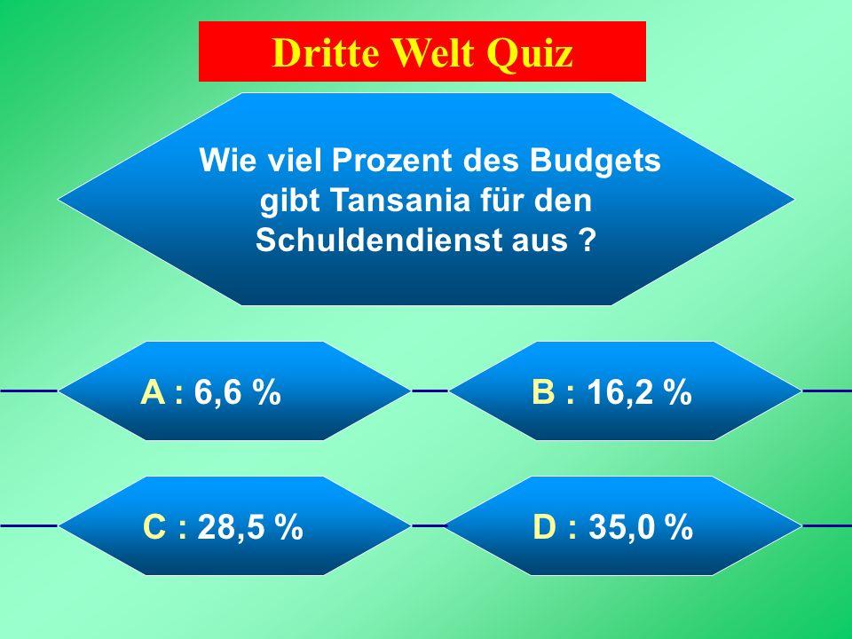 Dritte Welt Quiz Wie viel Prozent des Budgets gibt Tansania für den Schuldendienst aus A : 6,6 %