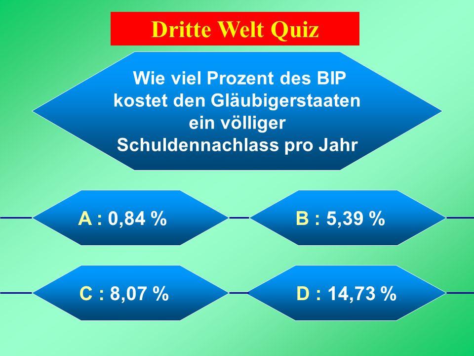 Dritte Welt Quiz Wie viel Prozent des BIP kostet den Gläubigerstaaten ein völliger Schuldennachlass pro Jahr.
