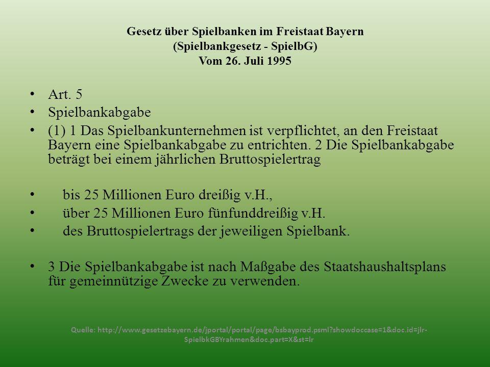 bis 25 Millionen Euro dreißig v.H.,