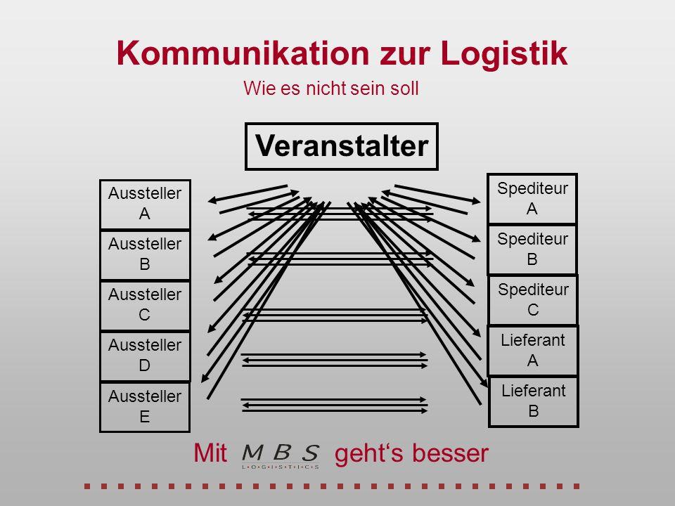 Kommunikation zur Logistik