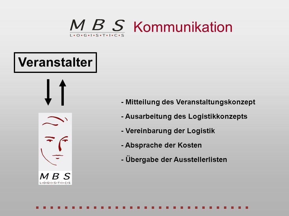 Kommunikation Veranstalter - Mitteilung des Veranstaltungskonzept