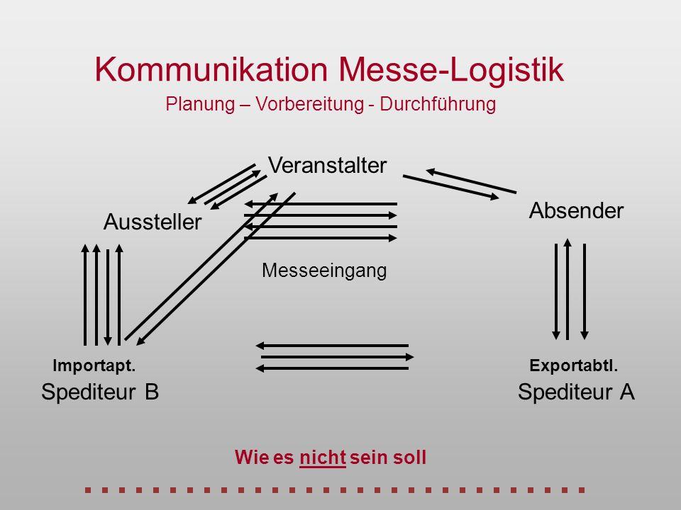 Kommunikation Messe-Logistik