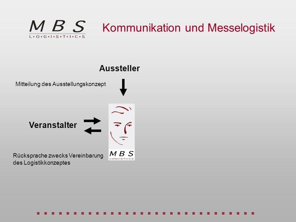 Kommunikation und Messelogistik