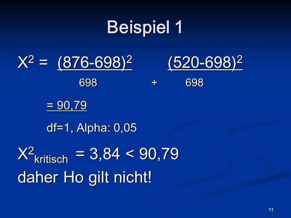 Beispiel 1 = 90,79 df=1, Alpha: 0,05 X2 = (876-698)2 (520-698)2