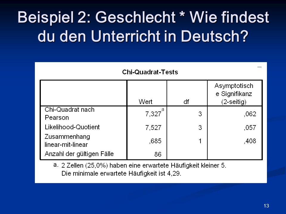 Beispiel 2: Geschlecht * Wie findest du den Unterricht in Deutsch