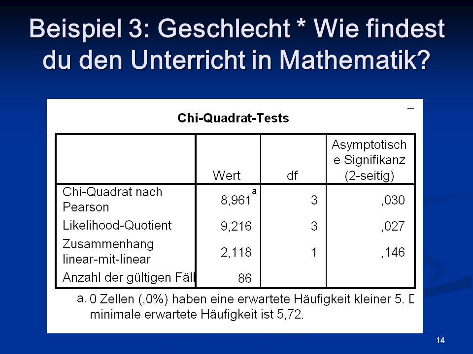 Beispiel 3: Geschlecht * Wie findest du den Unterricht in Mathematik