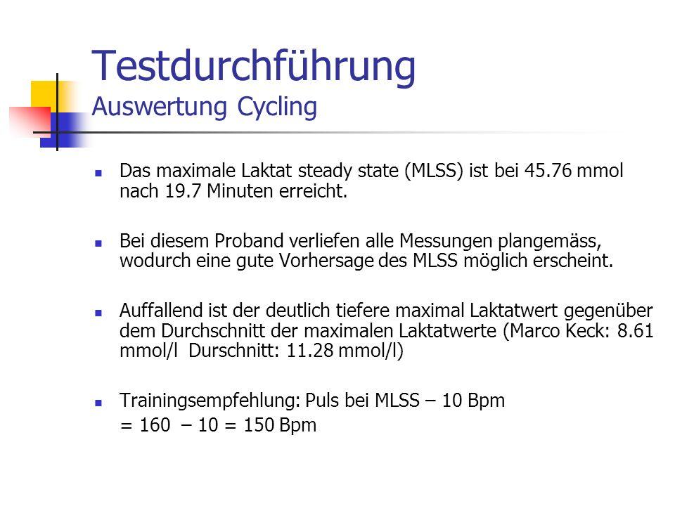 Testdurchführung Auswertung Cycling