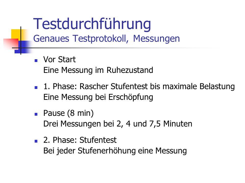 Testdurchführung Genaues Testprotokoll, Messungen