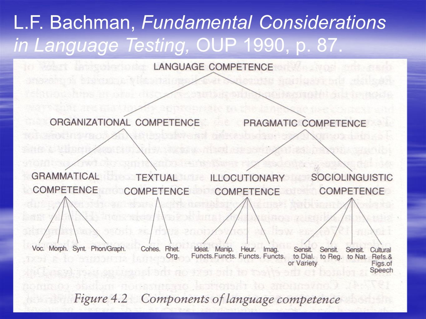 L.F. Bachman, Fundamental Considerations