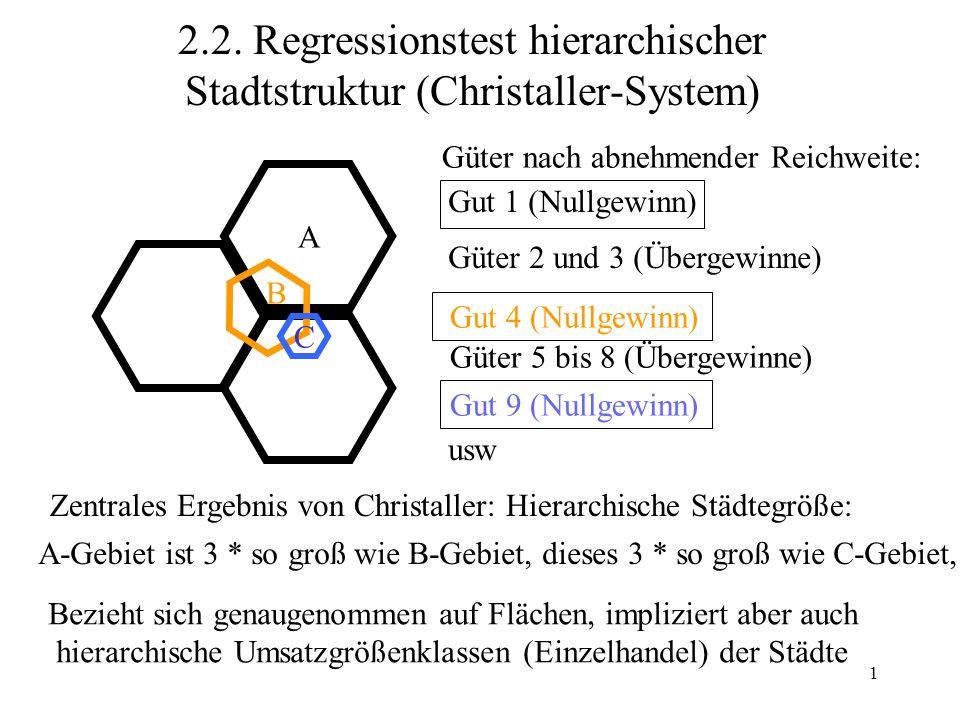 2.2. Regressionstest hierarchischer Stadtstruktur (Christaller-System)