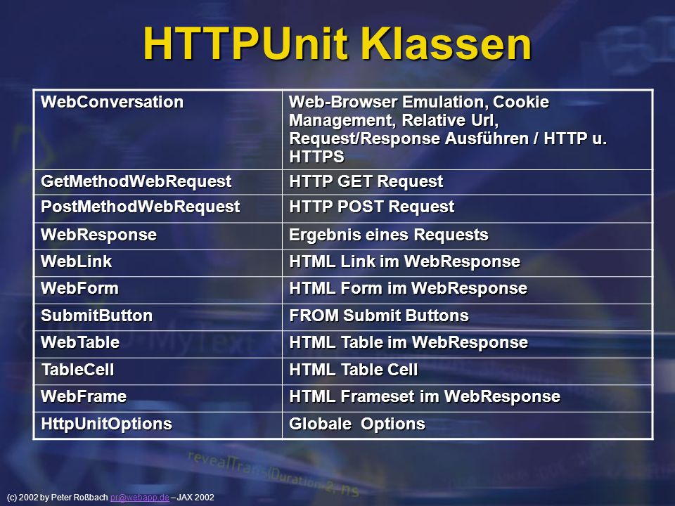 HTTPUnit Klassen WebConversation
