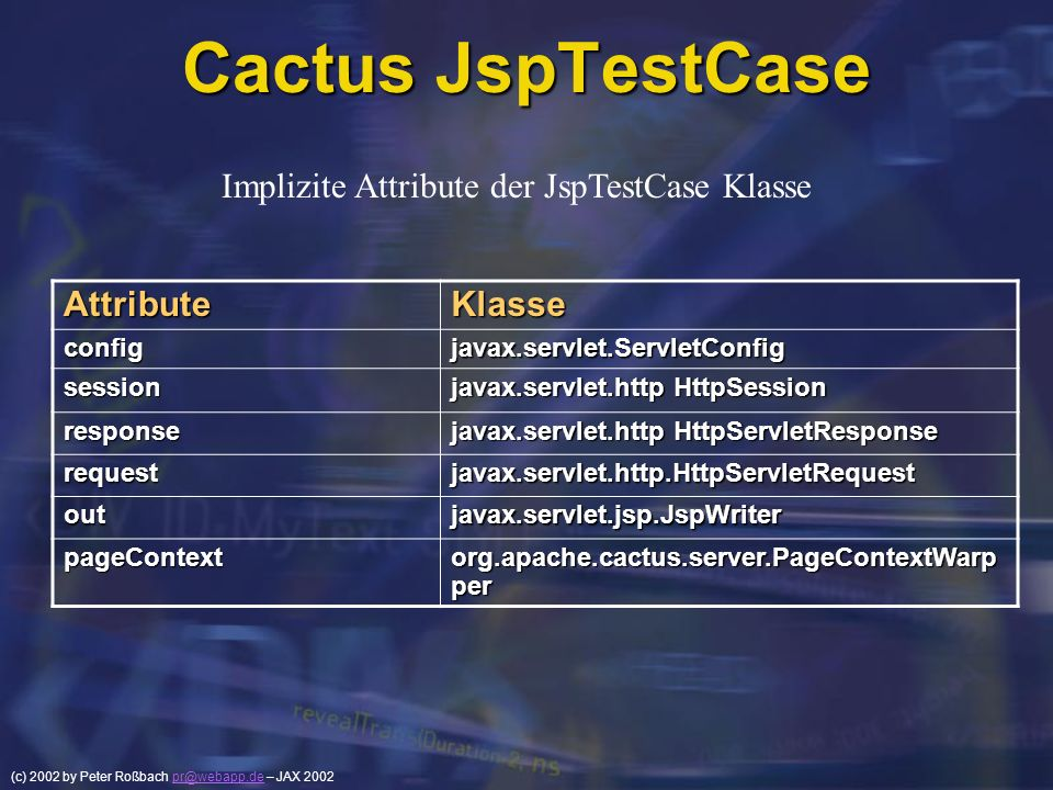 Cactus JspTestCase Implizite Attribute der JspTestCase Klasse