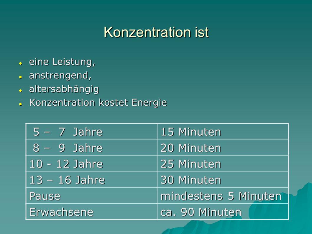 Konzentration ist 5 – 7 Jahre 15 Minuten 8 – 9 Jahre 20 Minuten