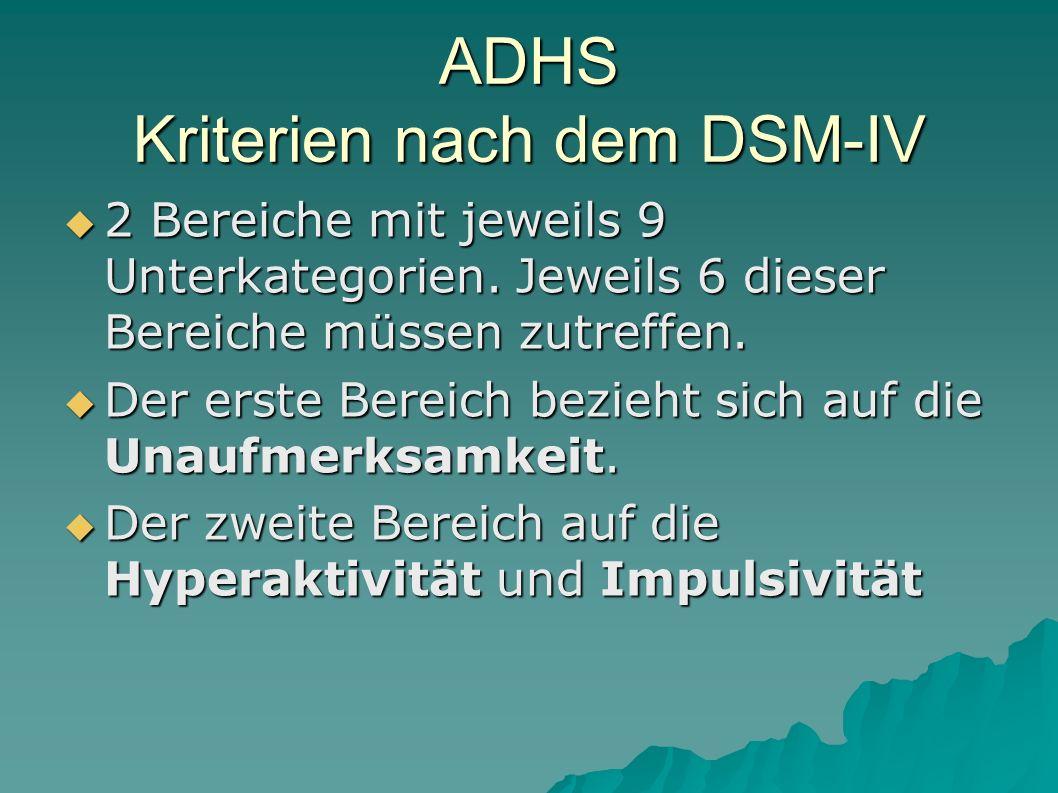 ADHS Kriterien nach dem DSM-IV