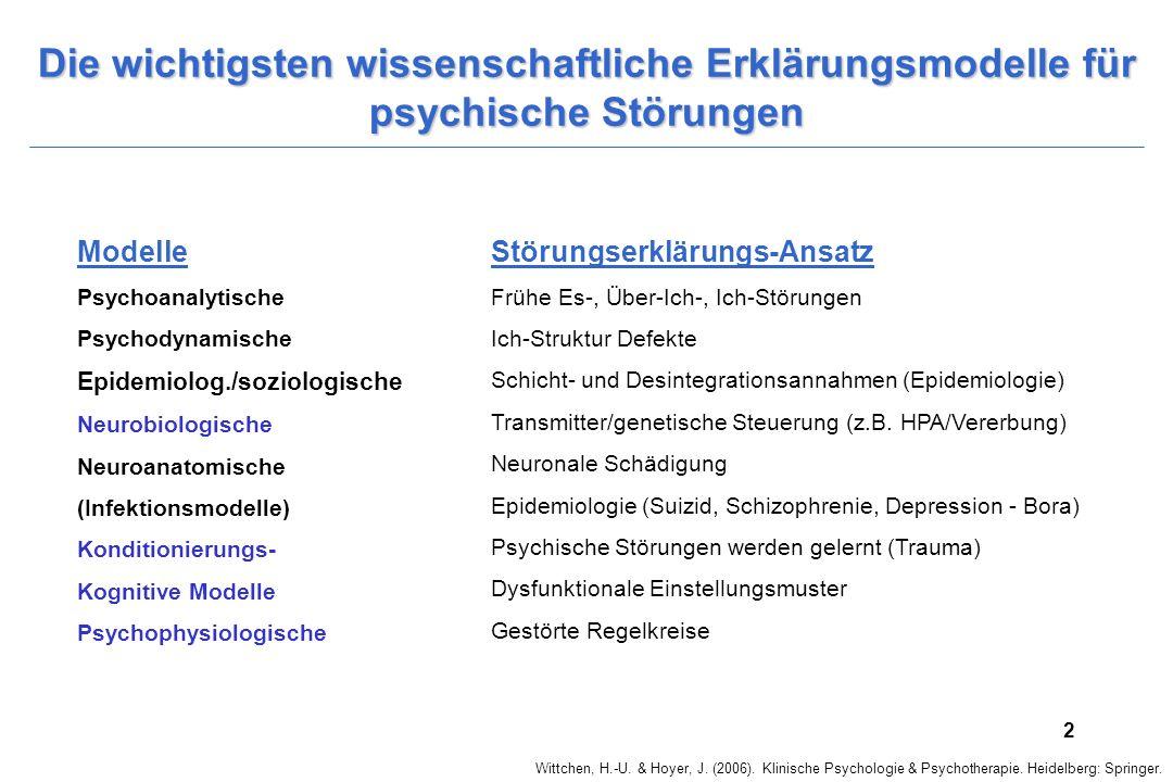 Die wichtigsten wissenschaftliche Erklärungsmodelle für psychische Störungen