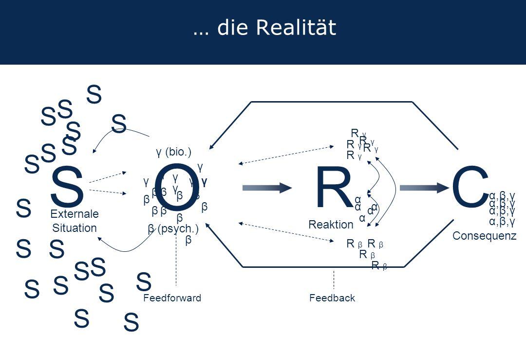 O S R C S S S S S S S S S S S S S S S S S S S … die Realität R γ R γ