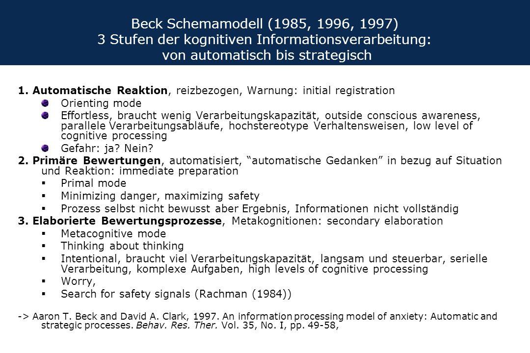 Beck Schemamodell (1985, 1996, 1997) 3 Stufen der kognitiven Informationsverarbeitung: von automatisch bis strategisch