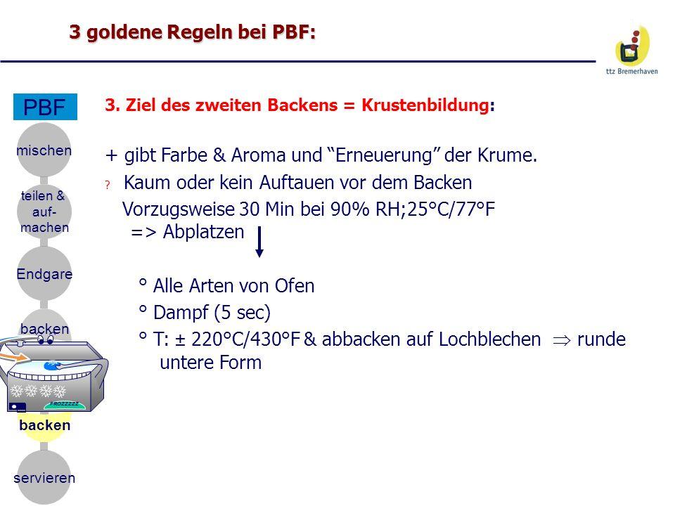 3 goldene Regeln bei PBF: