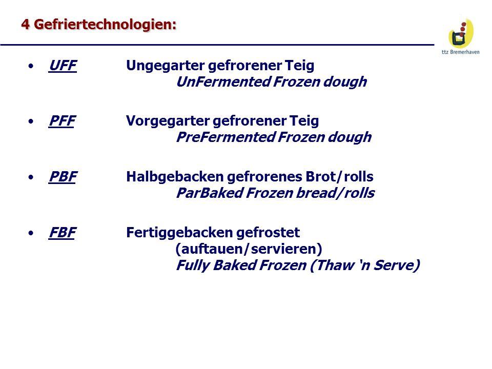 4 Gefriertechnologien: