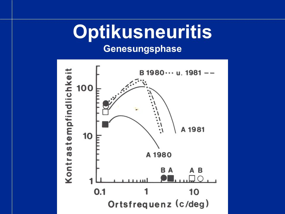 Optikusneuritis Genesungsphase
