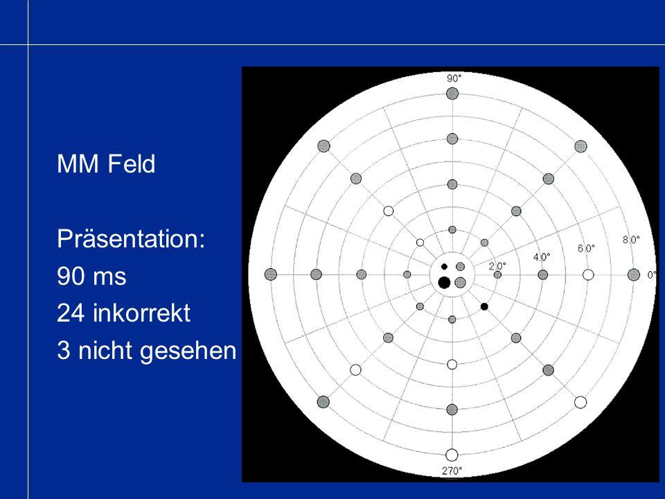 MM Feld Präsentation: 90 ms 24 inkorrekt 3 nicht gesehen