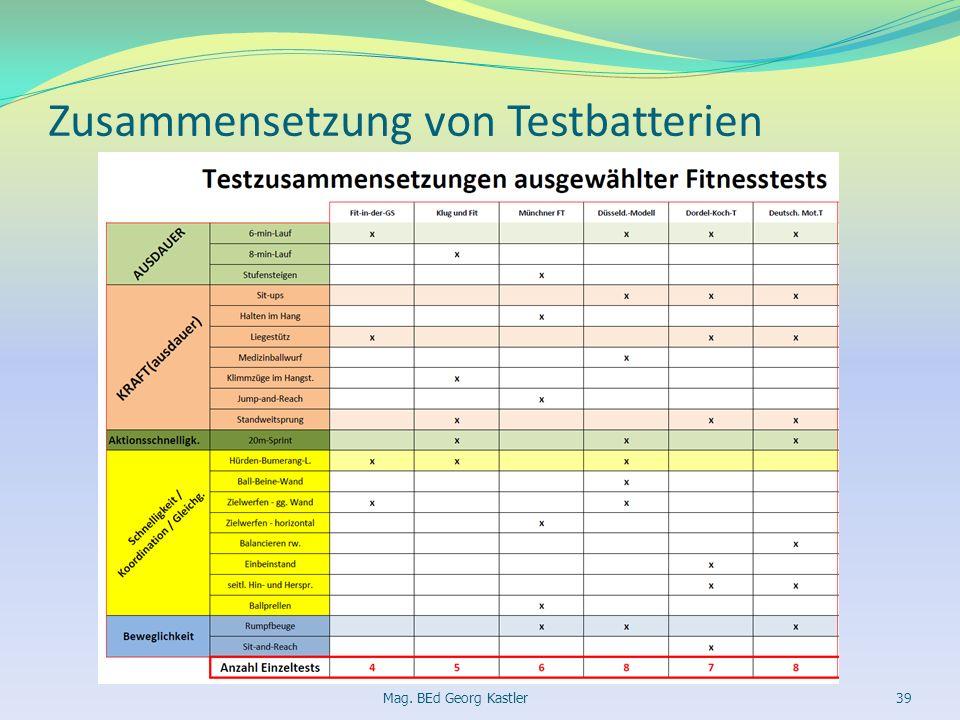 Zusammensetzung von Testbatterien