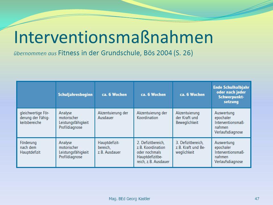 Interventionsmaßnahmen übernommen aus Fitness in der Grundschule, Bös 2004 (S. 26)
