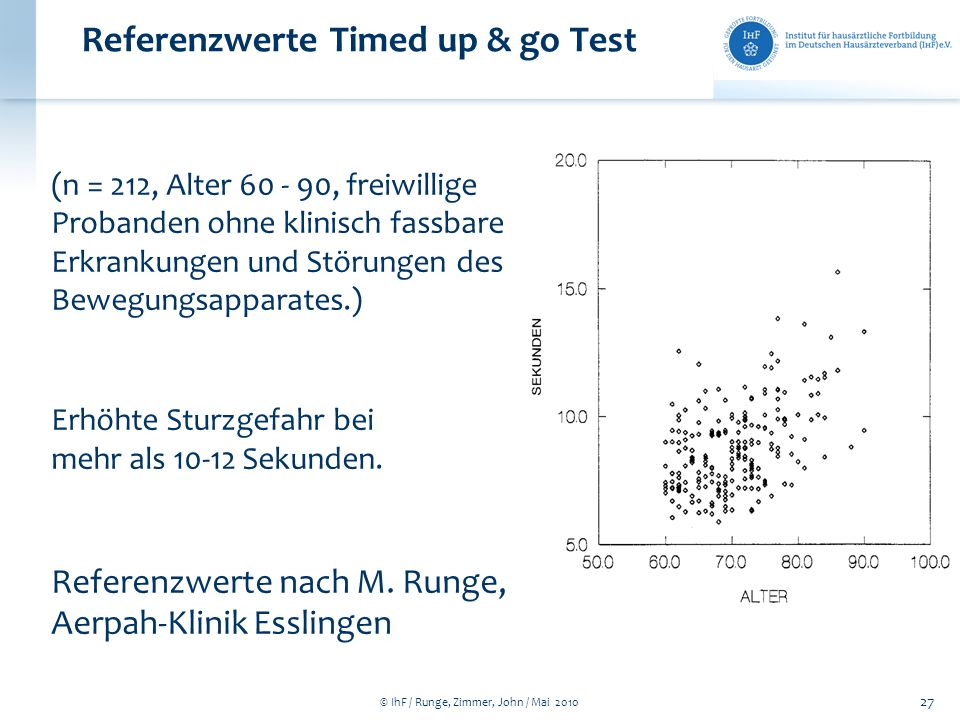 Referenzwerte Timed up & go Test