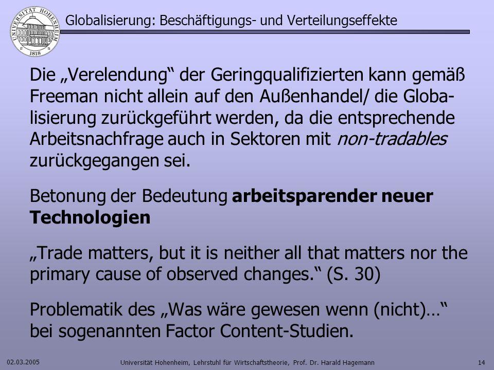 Globalisierung: Beschäftigungs- und Verteilungseffekte