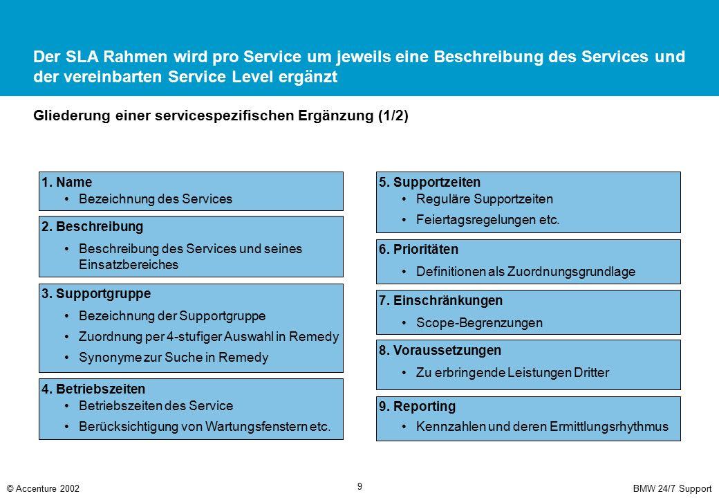 In diesen Ergänzungen sind alle servicespezifischen Vereinbarungen festgehalten