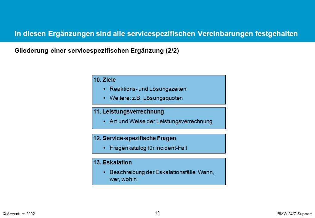 Service Level Management Kostenabschätzung Migrationsplan