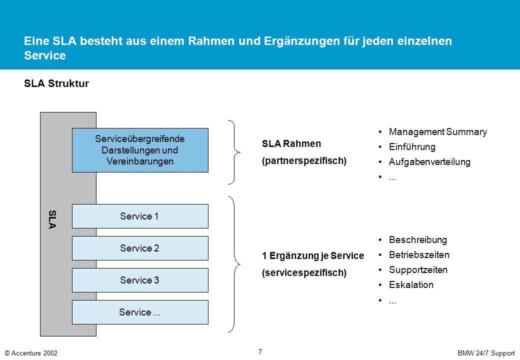 Der Rahmen des SLAs beschreibt die Umgebung, in der die jeweiligen Services zwischen den Beteiligten vereinbart werden