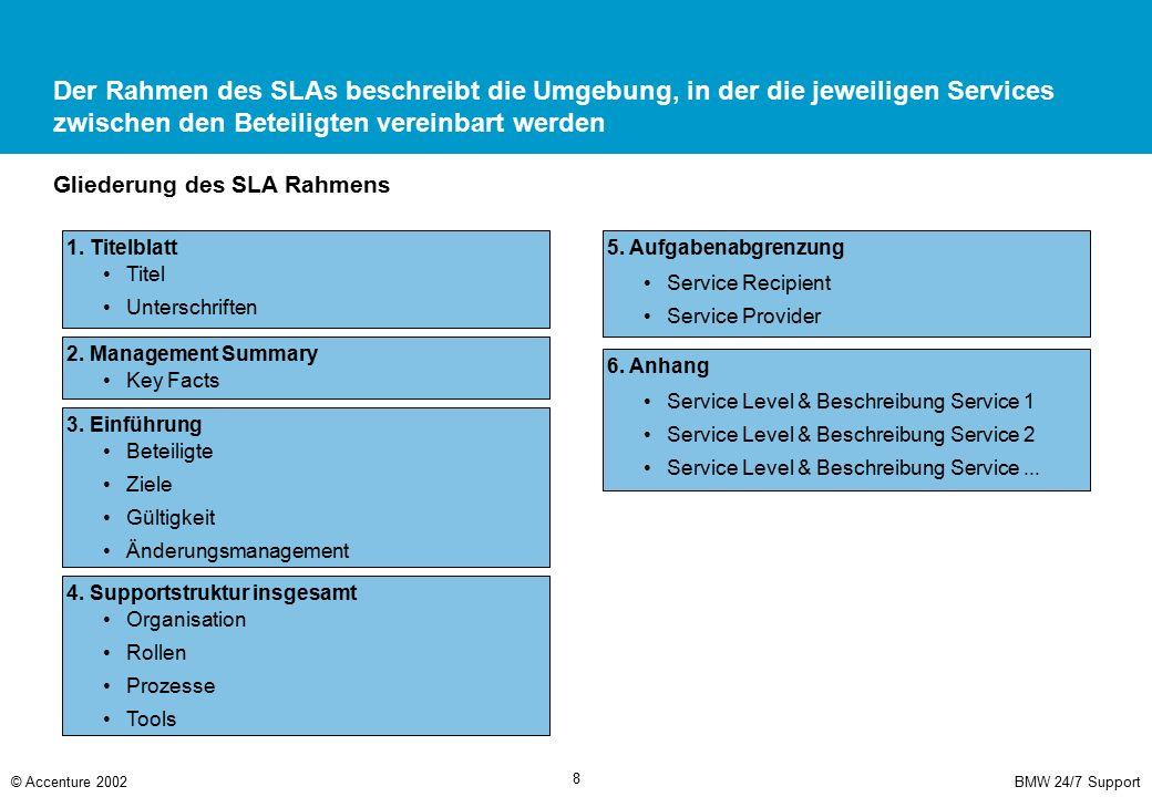 Der SLA Rahmen wird pro Service um jeweils eine Beschreibung des Services und der vereinbarten Service Level ergänzt