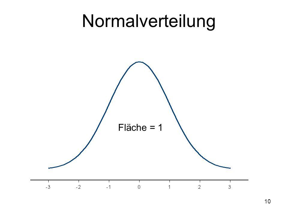 Normalverteilung Fläche = 1