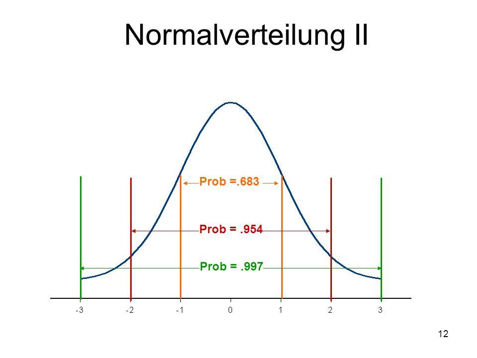 Normalverteilung II Prob =.683 Prob = .954 Prob = .997