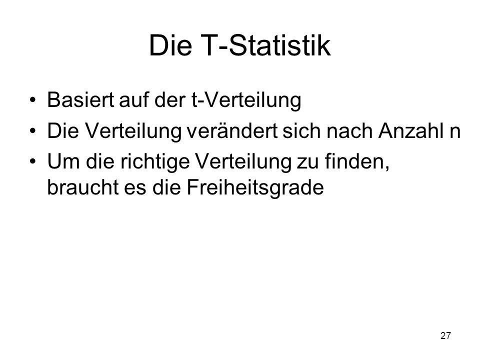 Die T-Statistik Basiert auf der t-Verteilung