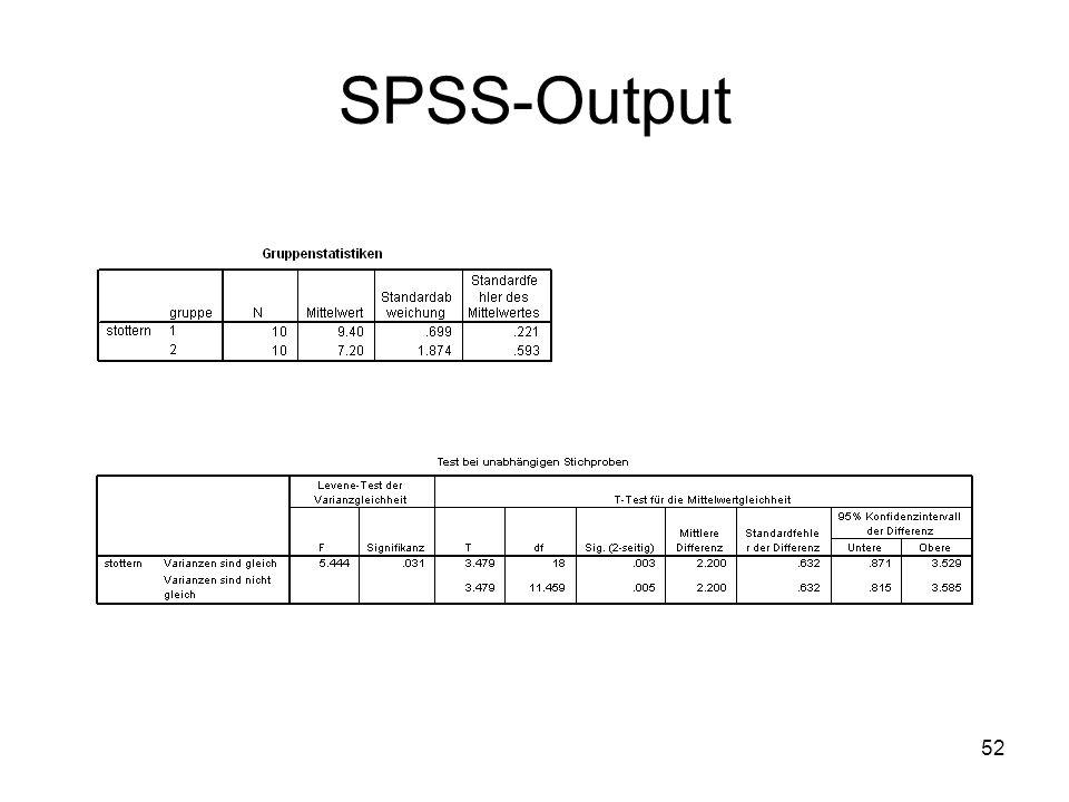 SPSS-Output