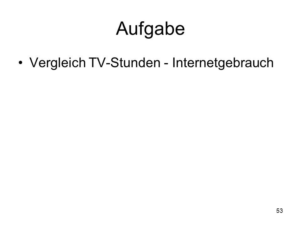 Aufgabe Vergleich TV-Stunden - Internetgebrauch