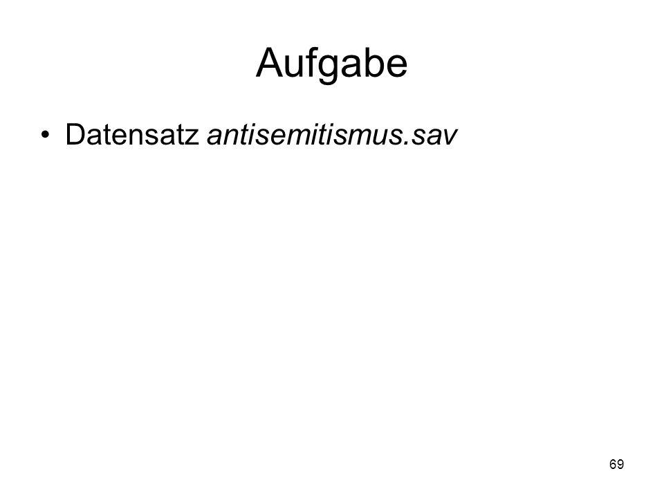 Aufgabe Datensatz antisemitismus.sav