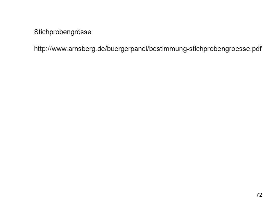 Stichprobengrösse http://www.arnsberg.de/buergerpanel/bestimmung-stichprobengroesse.pdf