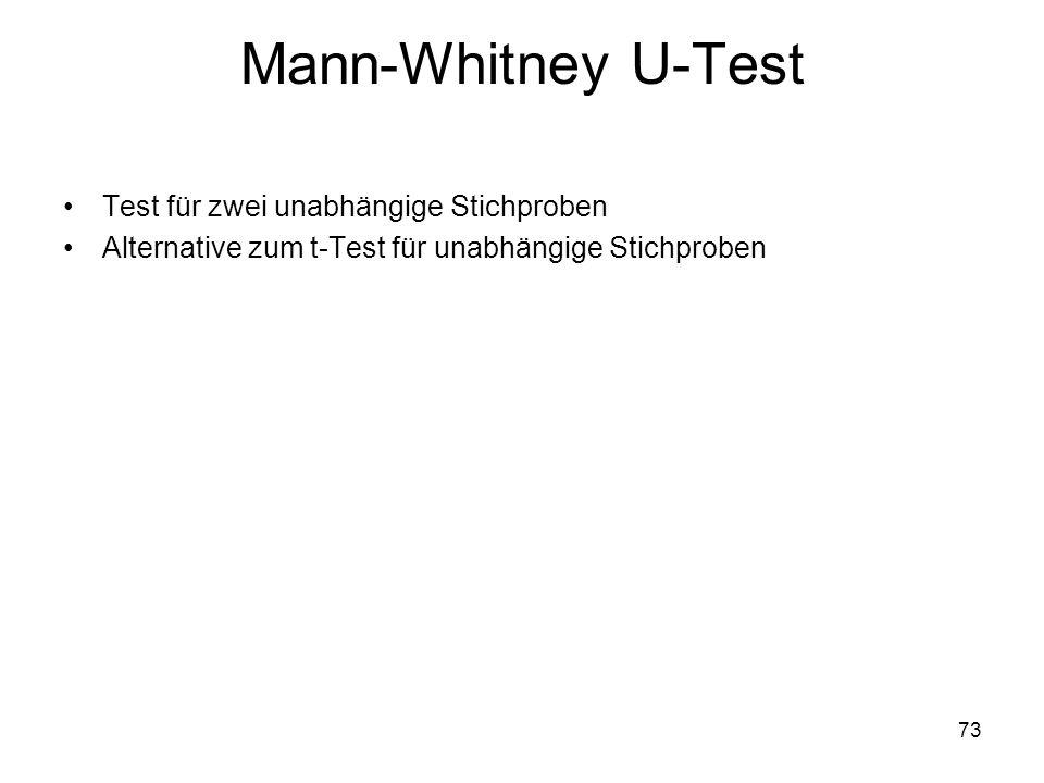 Mann-Whitney U-Test Test für zwei unabhängige Stichproben