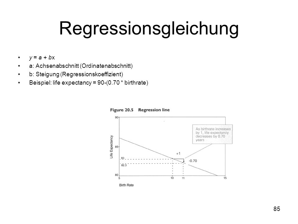 Regressionsgleichung