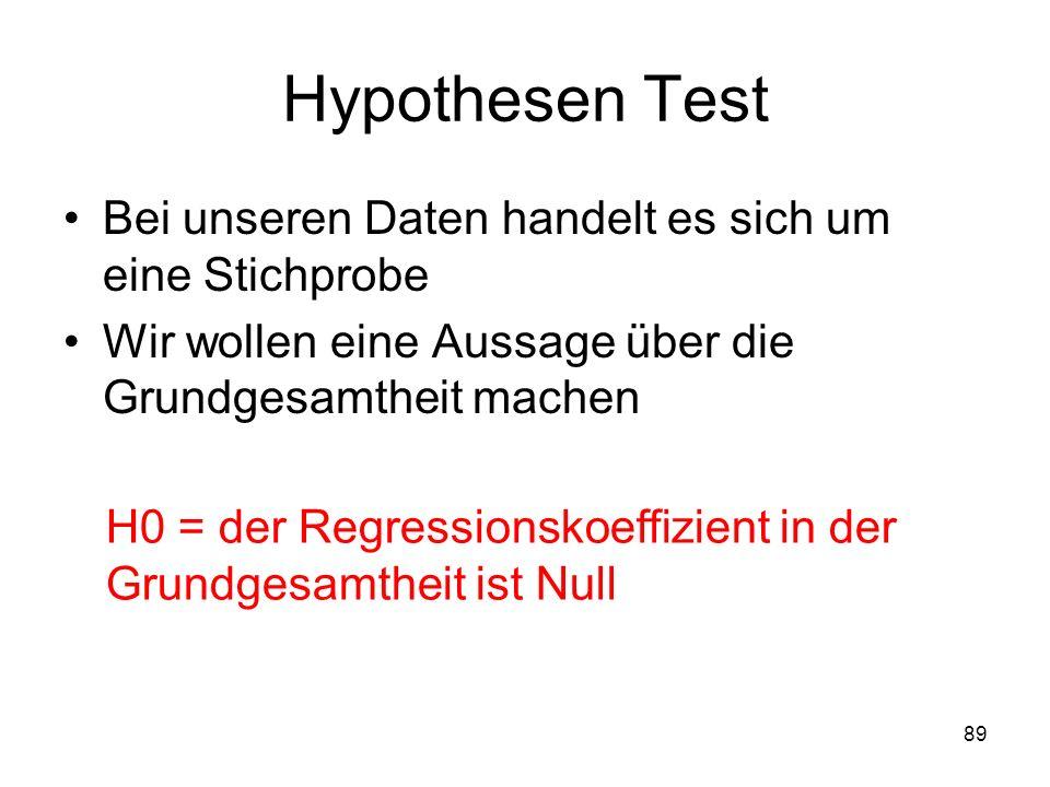Hypothesen Test Bei unseren Daten handelt es sich um eine Stichprobe