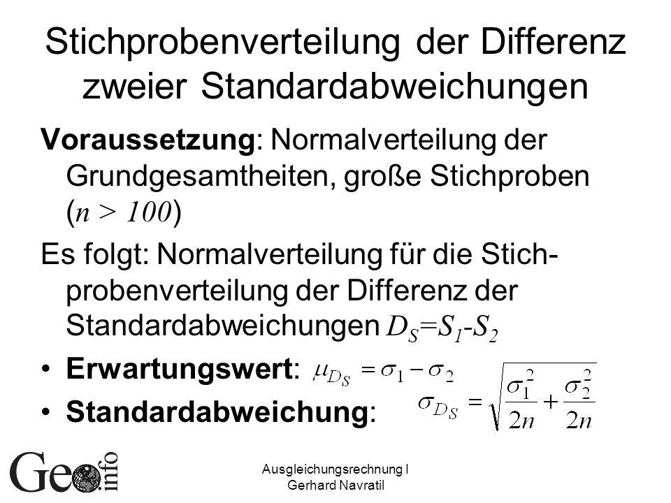 Stichprobenverteilung der Differenz zweier Standardabweichungen