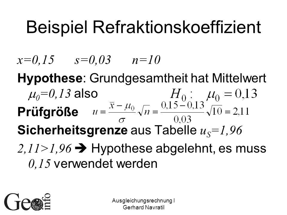 Beispiel Refraktionskoeffizient