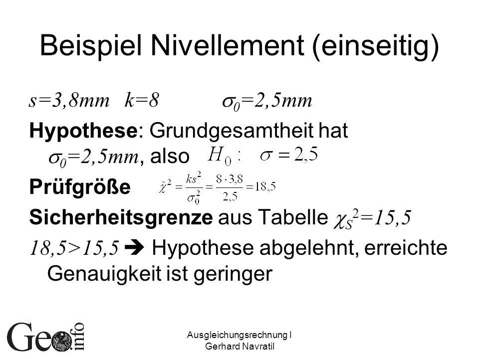 Beispiel Nivellement (einseitig)