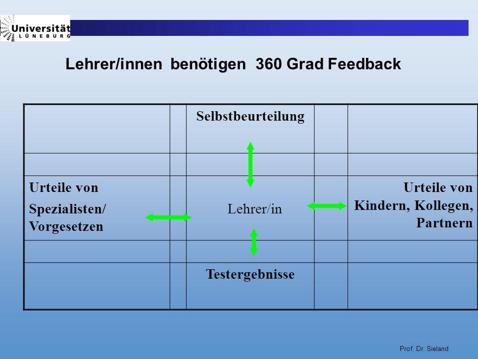 Lehrer/innen benötigen 360 Grad Feedback