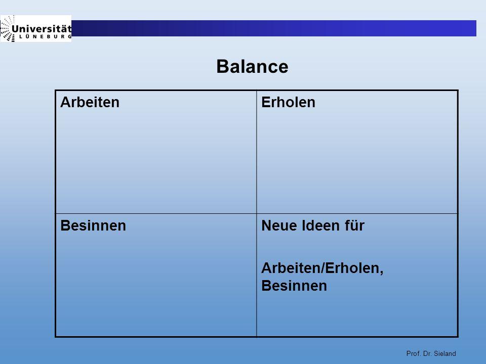 Balance Arbeiten Erholen Besinnen Neue Ideen für